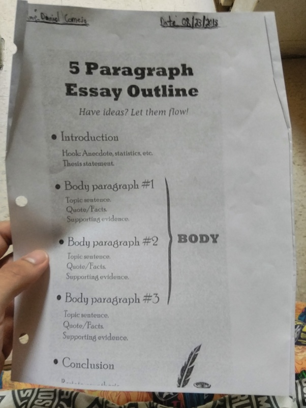 How To Write The Perfect Essays In English Structure Language  Look At The Paper That I Am Holding Using My Left Hand In The Picture Health Education Essay also Essay Writings In English  Purchase Masters Degree Papaers