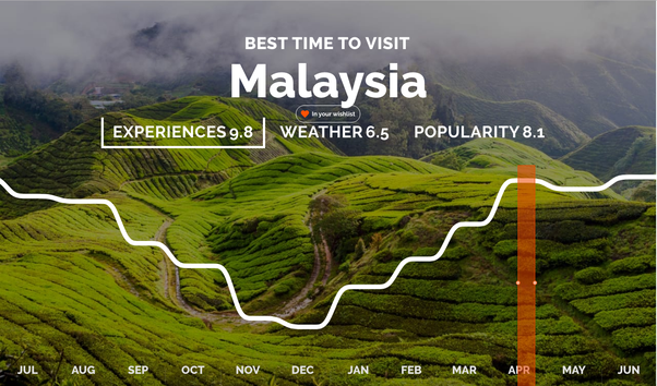 Also Read More About Best Time To Visit Malaysia On Rove Me There Are Some Great Seasonal Tips