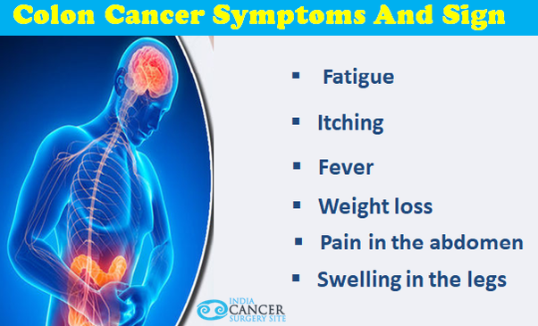 What Are The Signs Of End Stage Colon Cancer Quora