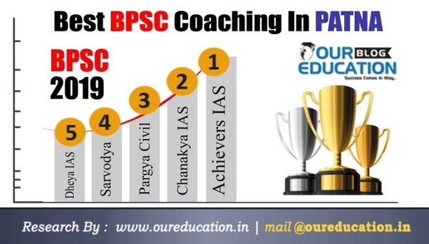How many optional subjects are there in BPSC? - Quora