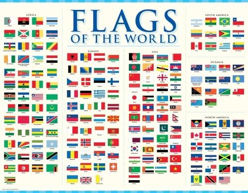 ���nj*n[��[)�yK^[�_WhydotheAmerican,FrenchandUKflagssharethesamecolors-Quora