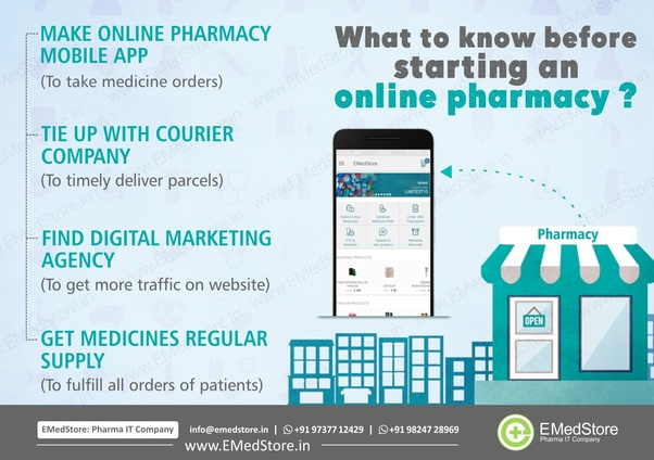 How to sell medicines to an online store like (1mg) Netmeds