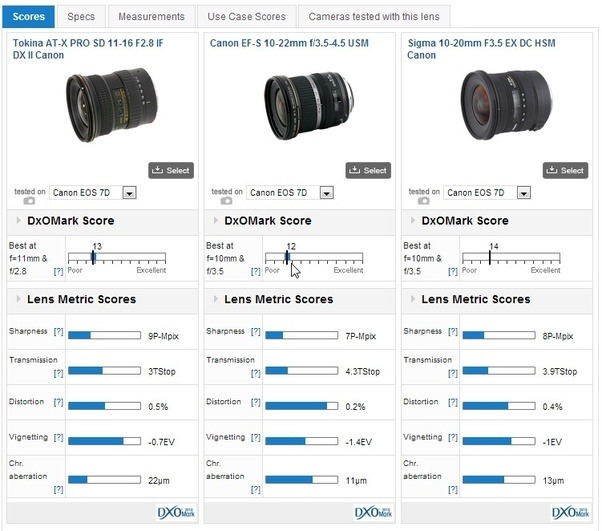 What is the best Nikon super wide angle lens priced about 400-600 ...