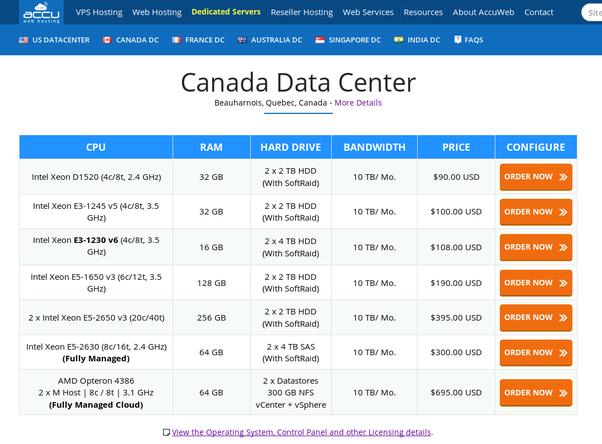 Best dedicated server provider in india l