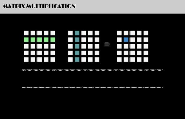how to solve matrix multiplication