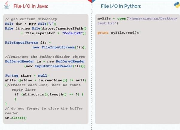 C Programming Tutorial | Learn C programming | C language ...