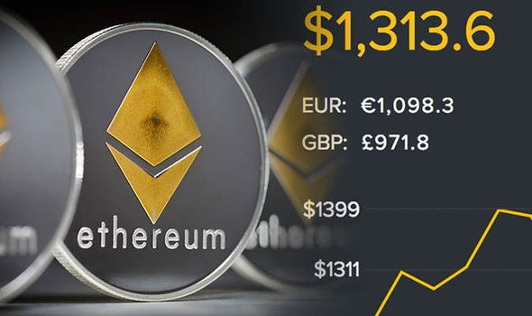 Where can I buy Ethereum in India?