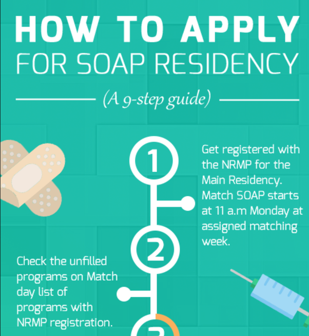 How does Post match SOAP for US residency contenders work