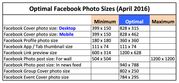 Facebook Cover Photo Resolution : What is the resolution of cover photos in facebook s