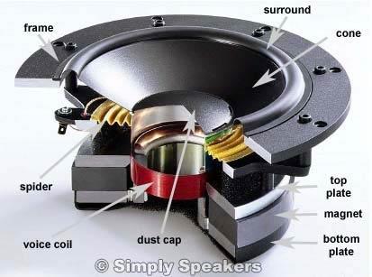 How to fix crackling car speaker - Quora