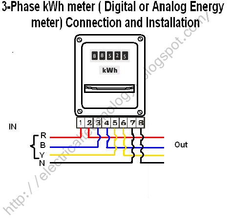 how to know you have 3 phase electricity at home quora rh quora com Meter Box Wiring Meter Connection Diagram