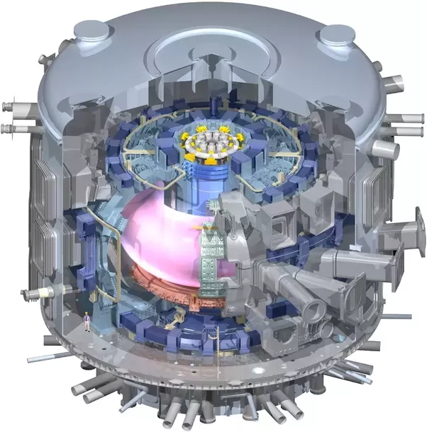 Attractive This Type Of Fusion Reactor Exists Today At Research Pilot Scale. The  Reactor Pictured, ITER, Is Under Construction And Is Planned To Be The  First Fusion ...
