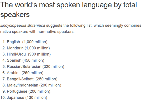 Which Language Has Most Number Of Native Nonnative Speakers - List of most spoken languages