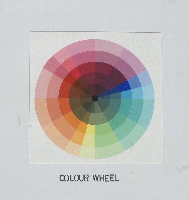 What is opposite orange in the colour wheel? - Quora