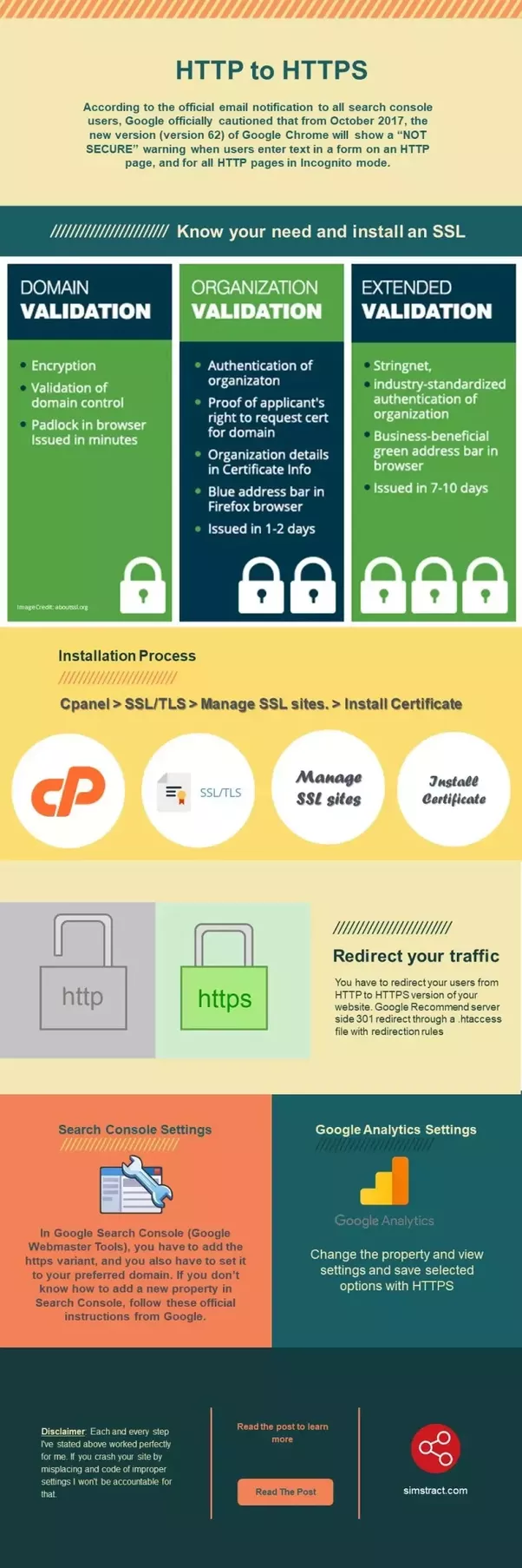 What Is The Basic Use Of An Ssl Certificate Quora