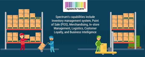 What is the best inventory system for small retail shops