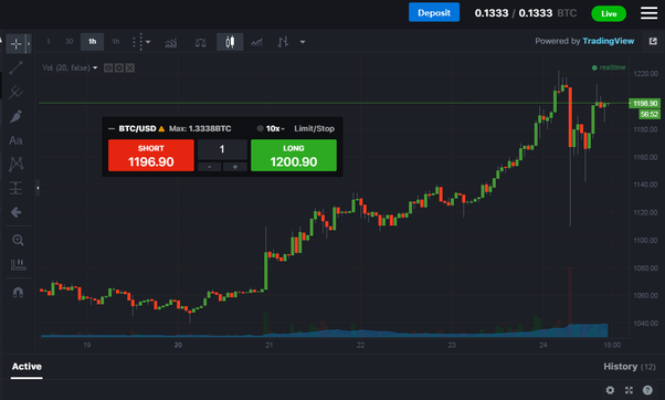 Bitcoin trading wake up trade