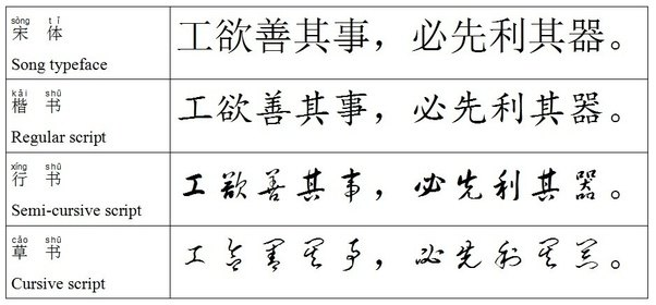 Can Chinese People Write Chinese As Fast As People Do In English