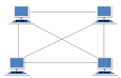 What Are The Major Topologies In Networking
