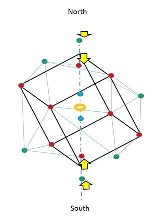 Which do you think is the most acceptable model of an atom why pauli spin pairs represent the tendency of a 2nd electron to fill the direct opposite position in the other hemispheres that way when the structure ccuart Images