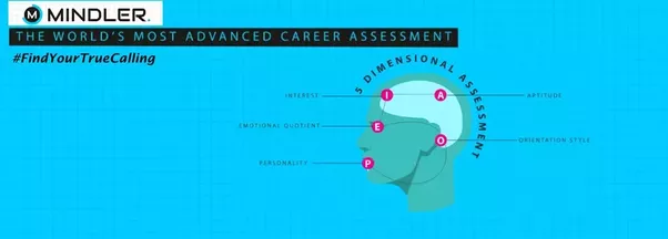 From The Point Of View Of A Psychologist Such As Me, These Things Are Vital  To Choosing Your Career. Career Selection Is A Science And Should Be  Treated As ...
