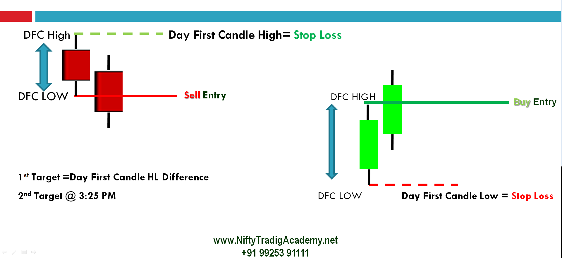 What is your favorite intraday strategy? - Quora