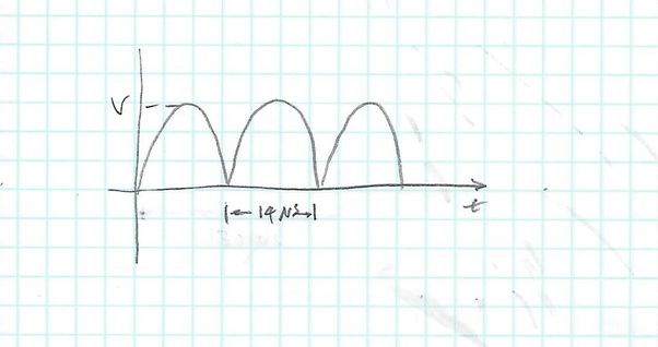 Can one smooth out a DC voltage with a frequency of 70 kHz without