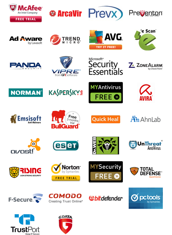which is best free antivirus for windows 7 quora