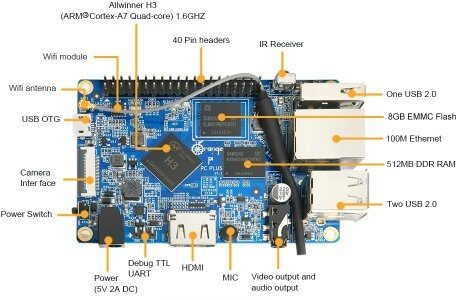 Can A Qualcomm Snapdragon 808 Processor Used In A Desktop