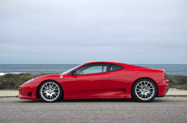 How Much Is The Maintenance Cost Of The Ferrari 488 Gtb And