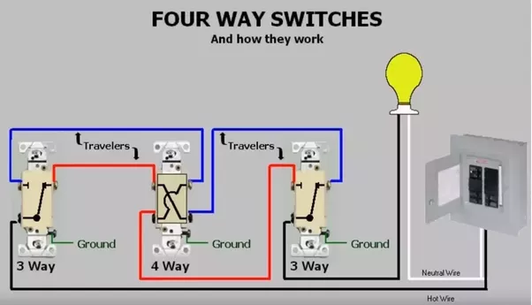 how to wire a triple light switch uk
