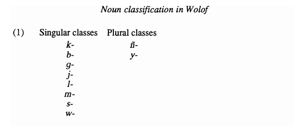 What are the differences and similarities of the Wolof and