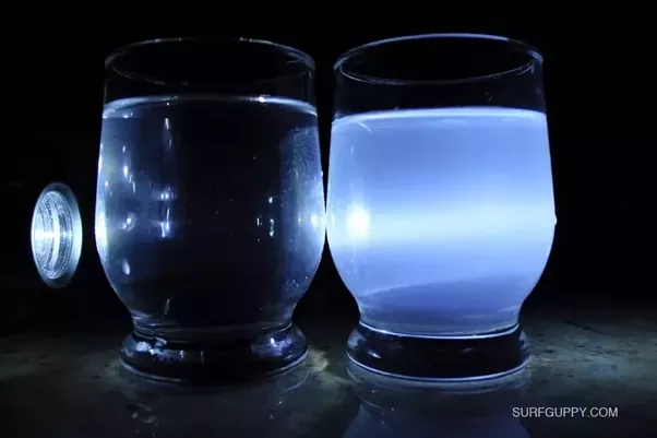What Are Some Examples Of Tyndall Effect Quora