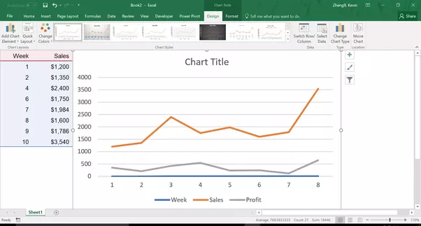 How to make a double line graph in excel quora both line charts treat the week as an individual series rather than the x values insert the first chart anyway ccuart Image collections