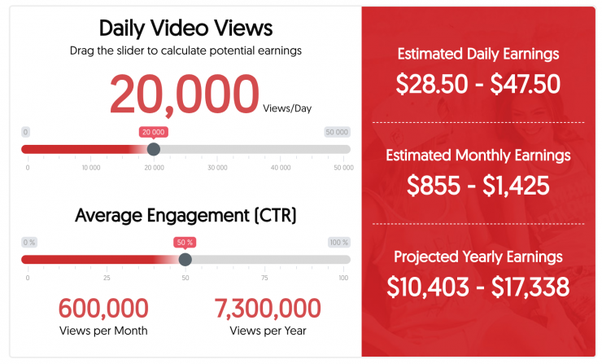 How much money does YouTube give on 100 views? - Quora