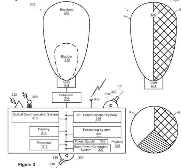what specific electronics are inside project loon