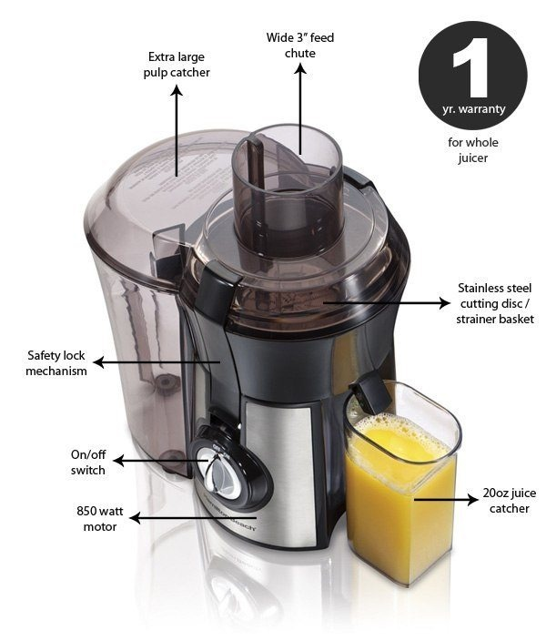 Which Masticating Juicer is best to make juice? Quora