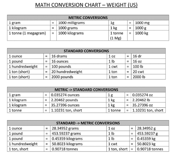 What Is The Conversion Factor In Math Quora