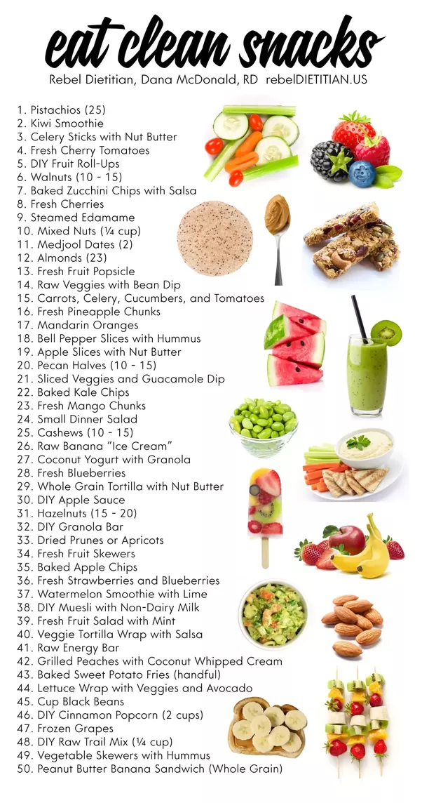 30 Day Detox Diet Plan Pdf