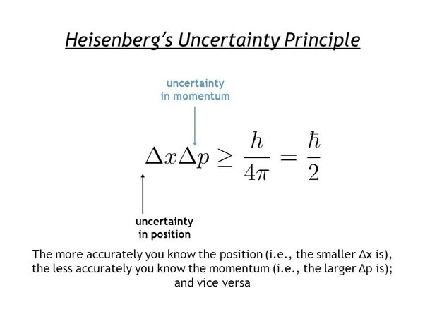 What is Heisenberg's uncertainty principle? - Quora