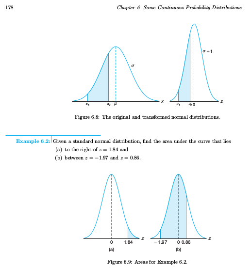 What Is Meaning Of Mathymath Axis Value When You Graph A