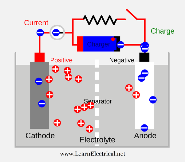 Circuit Schematic Diagrams Lead Acid Battery Charger Circuit Diagram