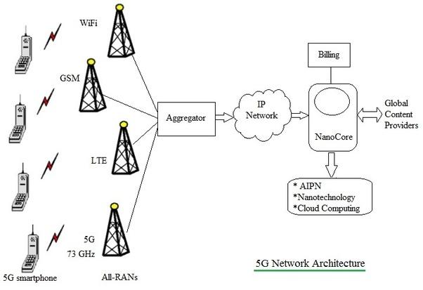 What is the Nikola Tesla theory on wireless power transmission? - Quora