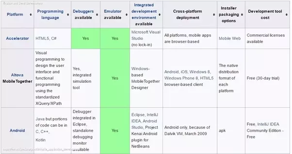 Front and back ends - Wikipedia