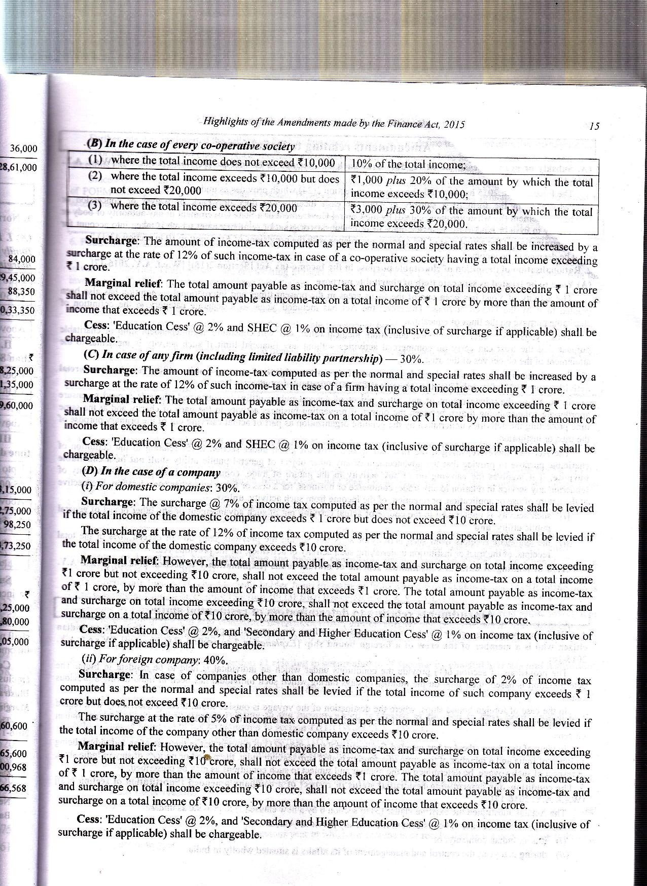 I am tagging along the most concise amendments I could get but do consider  the latest RTPs issued by ICAI. These scanned copies are from Girish  Ahuja's ...