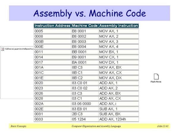 What are the features of assembly language? - Quora