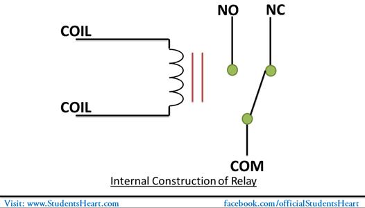 How do i check whether the relay is working in the circuit ... Hf Fh Relay Wiring Diagram on