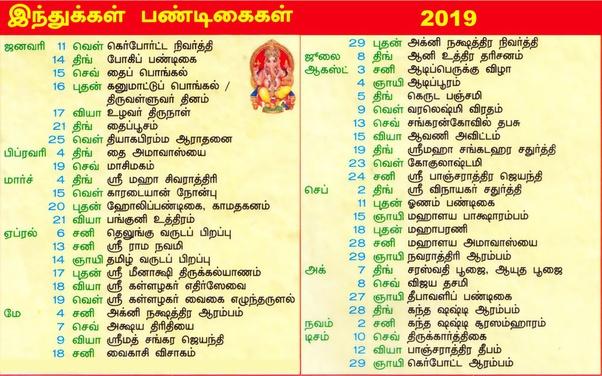 Tamil scientific astrology Scientific Astrology