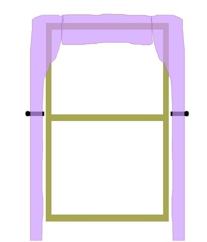 Where Should I Install Curtain Dry Holdbacks In Relation To The