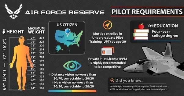 How hard is it to become an air force pilot? - Quora